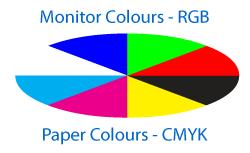 RGB-CMYK
